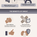 Benefits of Sweat