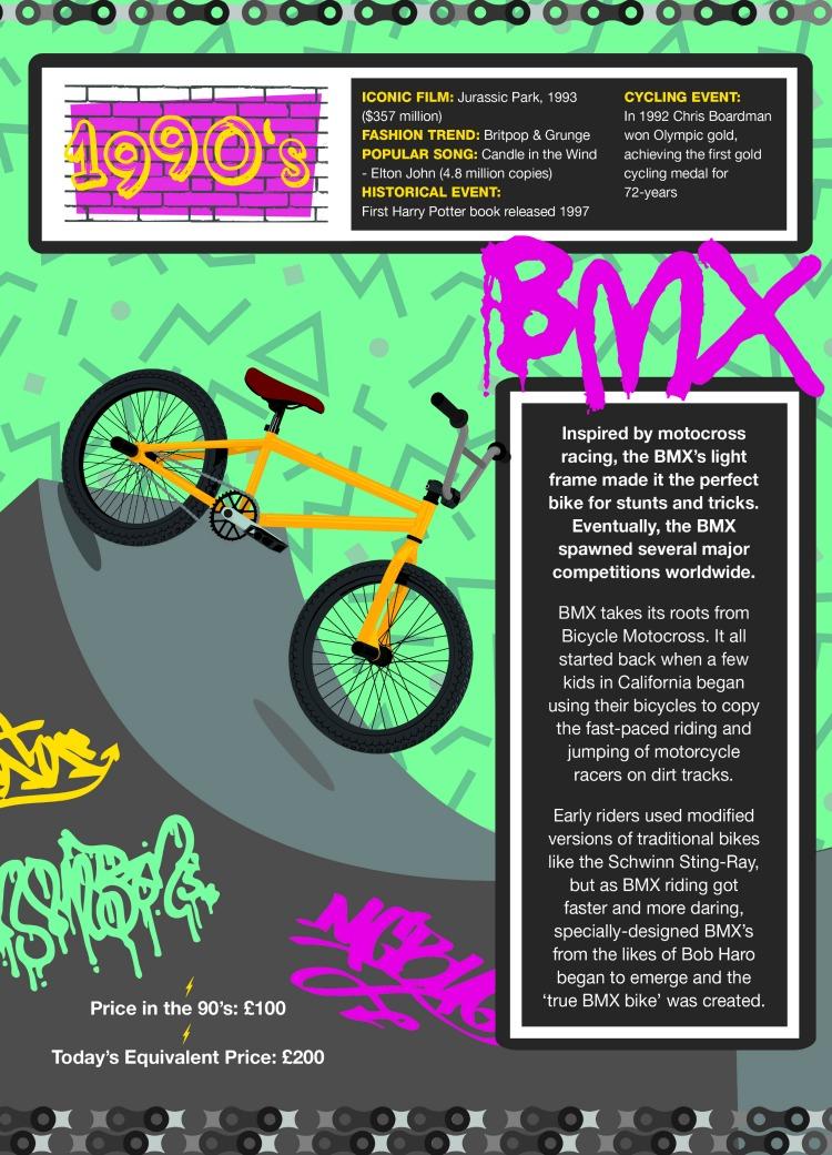 bmx-1990s-01