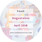 Degustabox April 2018