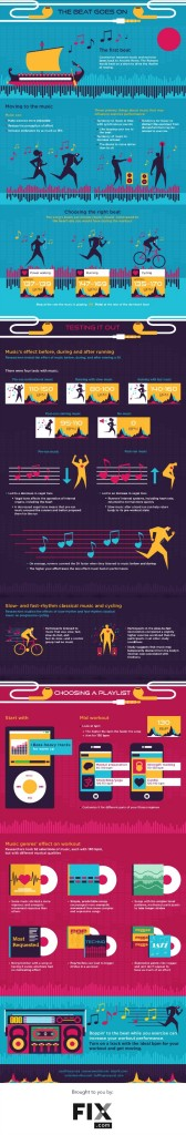 Music and Exercise
